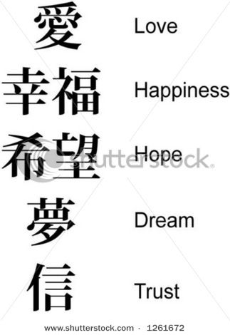 Japanese Signs For Love Happiness Hope Dream Be Cute For A Tattoo