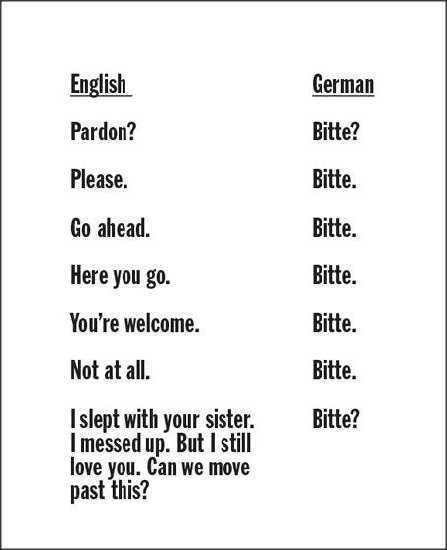 German Word Of Love