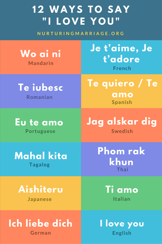Say word love different languages hover me ways to say i love you adorable love this list of how thecheapjerseys