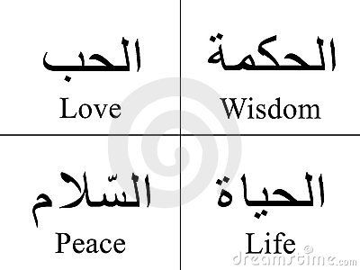 The Word Love In Arabic Arabic Words Isolated On White With Their Meaning In English
