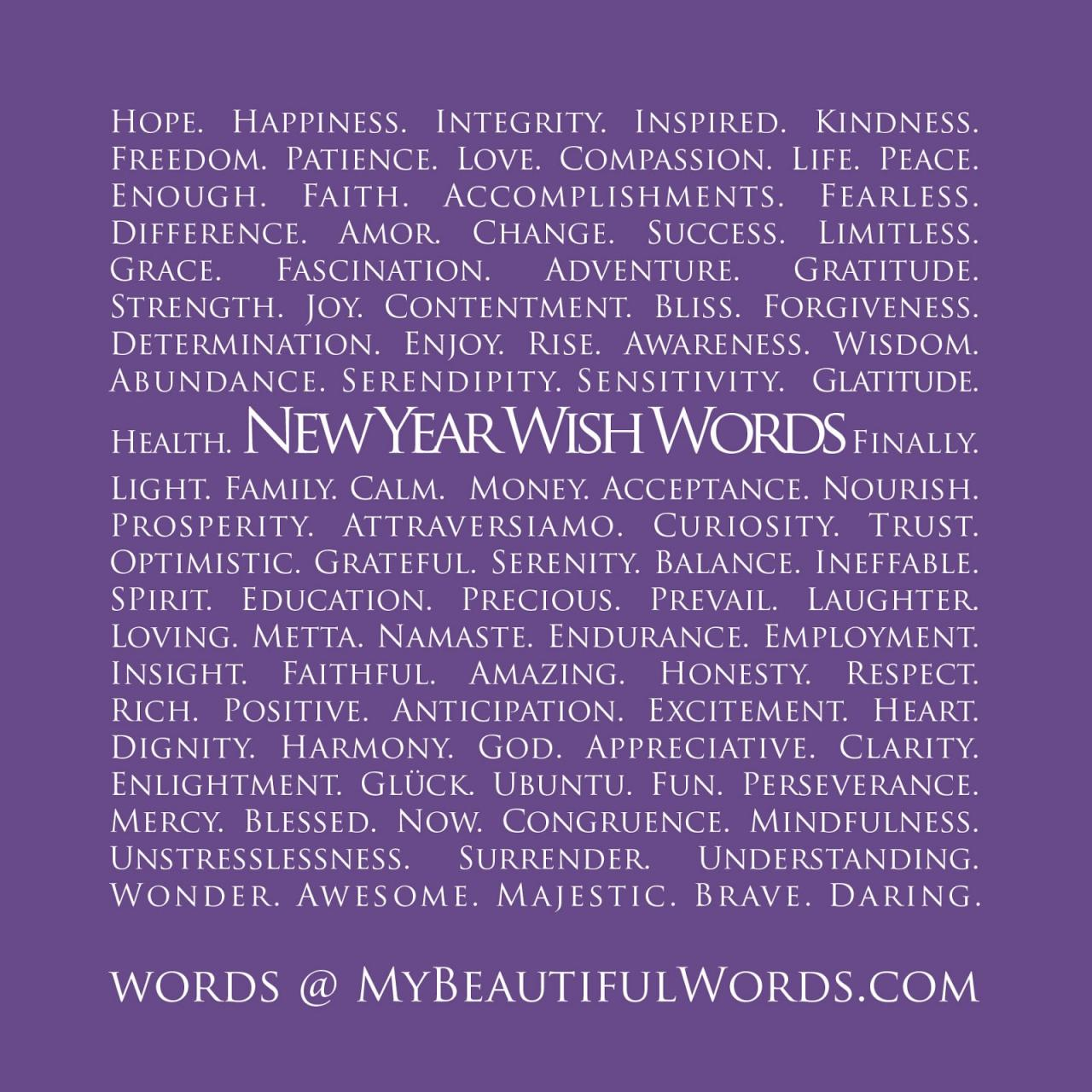 New Year Wish Words