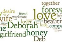 Create A Word Cloud Love Note