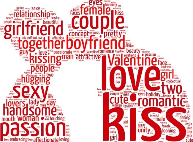 Graphic Kiss Tagcloud Smaller The A Z Most Romantic Words To Use Romantipedia Guides Communication Guides