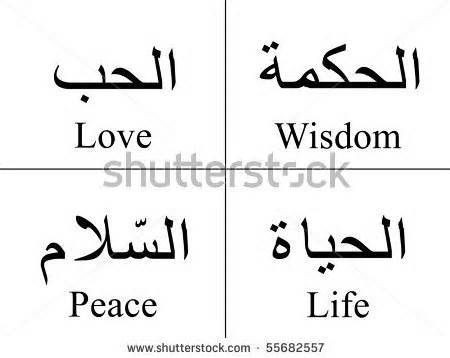 Arabic Words Isolated On White With Their Meaning In English For Tattoos Topics Symbols And Il Rations Buy This Stock Il Ration On Shutterstock