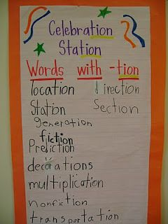 Cele Tion Station Chart For Tion Words