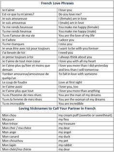 Of The Most Gorgeous Words Of The French Language Language French Cland Learning French