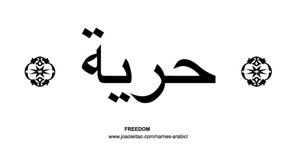 Word Freedom In Arabic Haria