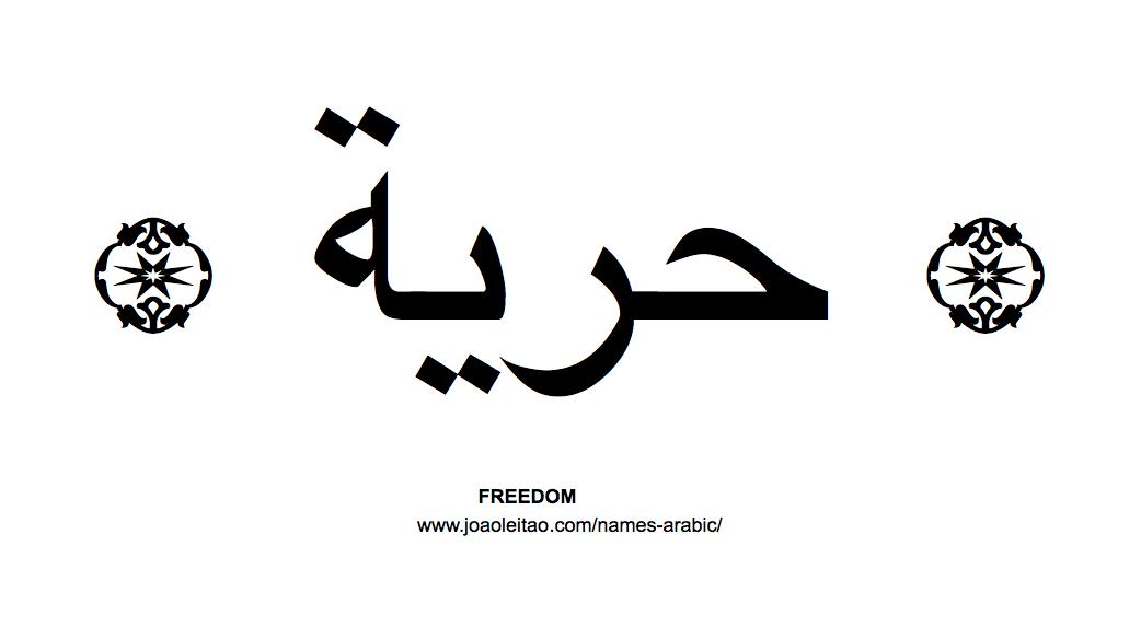 Word Freedom In Arabic Haria