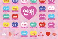 Korean Love Dating Romance Vocabulary