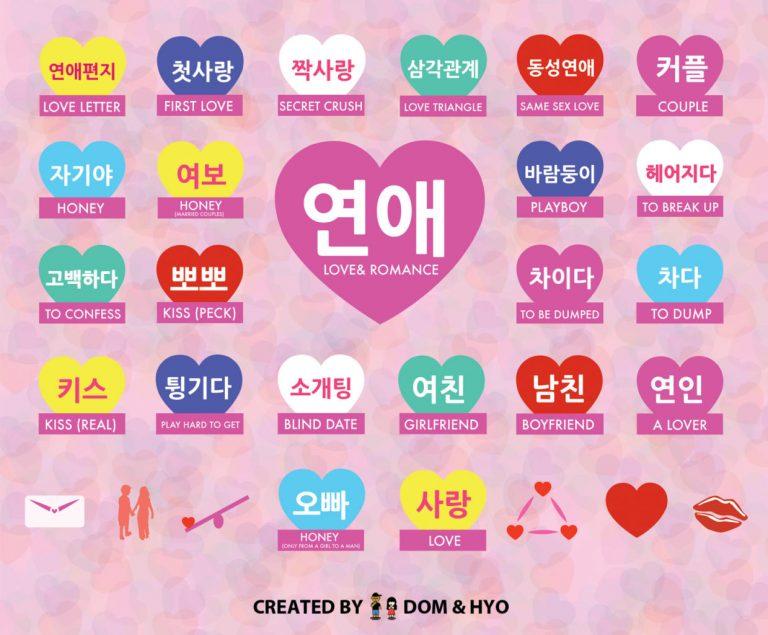 Korean Love Dating Romance Vocabulary