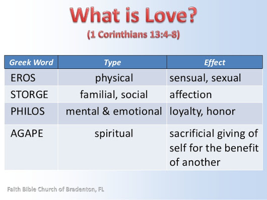 Love In The Bible P O