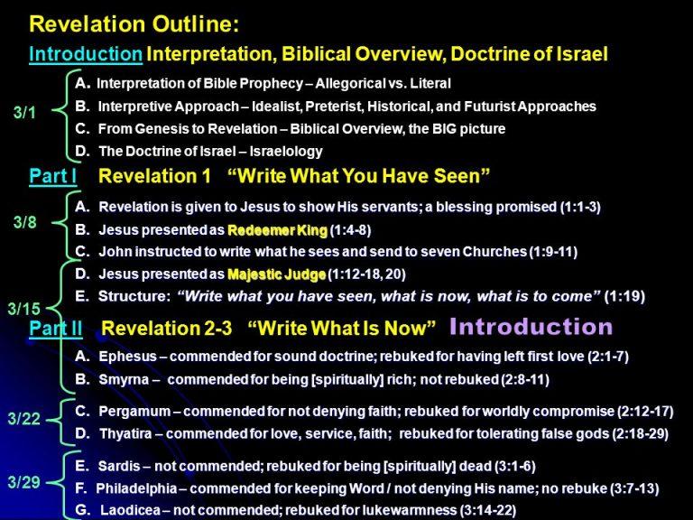 Revelation Outline Introduction Interpretation Biblical Overview Doctrine Of Israel A