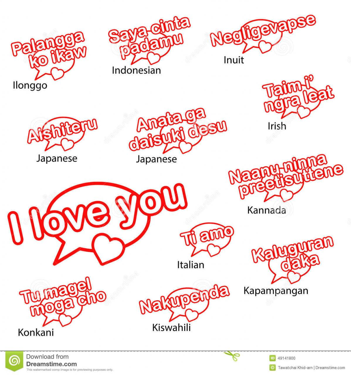 Word I Love You In Different Languages