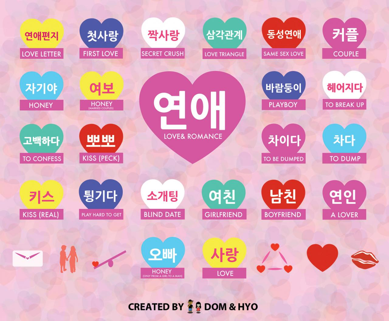Cute Korean Sayings Www Topsimages Com