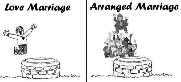 Love Marriage Vs Arrange Marriage Cartoon Jpg