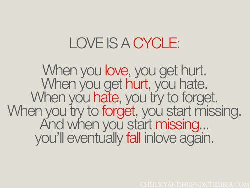 Realistic Meaning Cycle Get Hurt Love Quotes Sayings Forget Start Missing Fall Again Never Ending