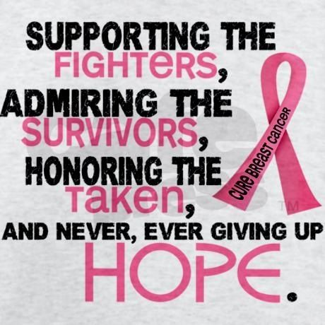 Images Aboutt Cancer Awareness On Pinterest