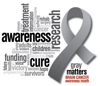 In Cancer Awareness Quotes Best Quote