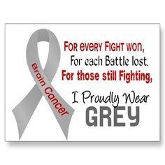 Forin Tumor Awareness