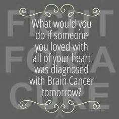 In Cancer Cancerinin Tumorin Cancer Awareness