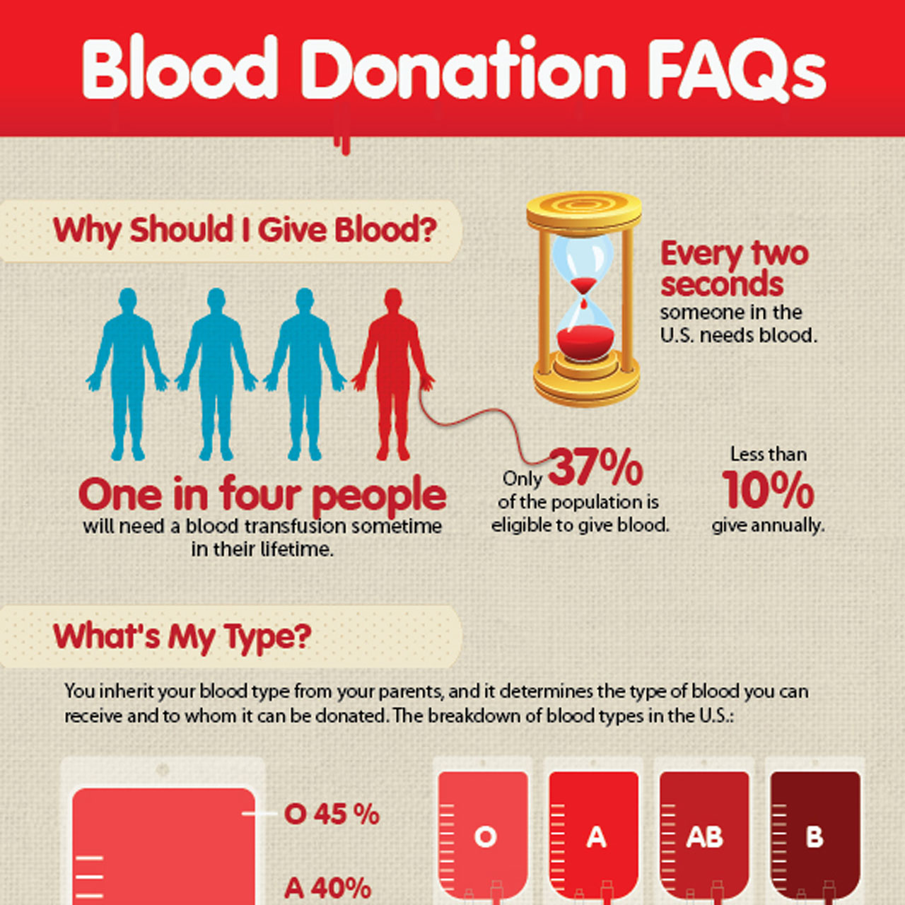 Image Result For Blood Cancer Quotes