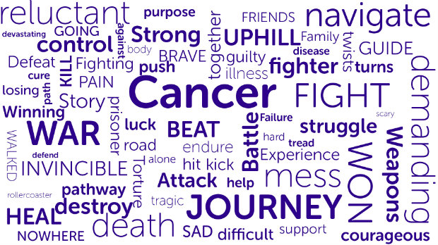 How We Talk About Cancer Cancer Research Uk Science Blog
