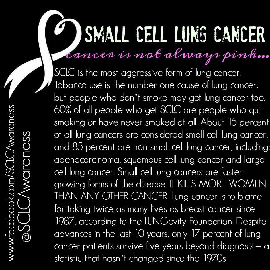 Small Cell Lung Cancer Https Www Com Sclcawareness