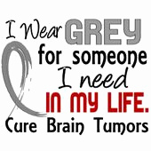 In Cancer Quotes Lovely Never Give Up Grey Ribbonin Tumor Awareness