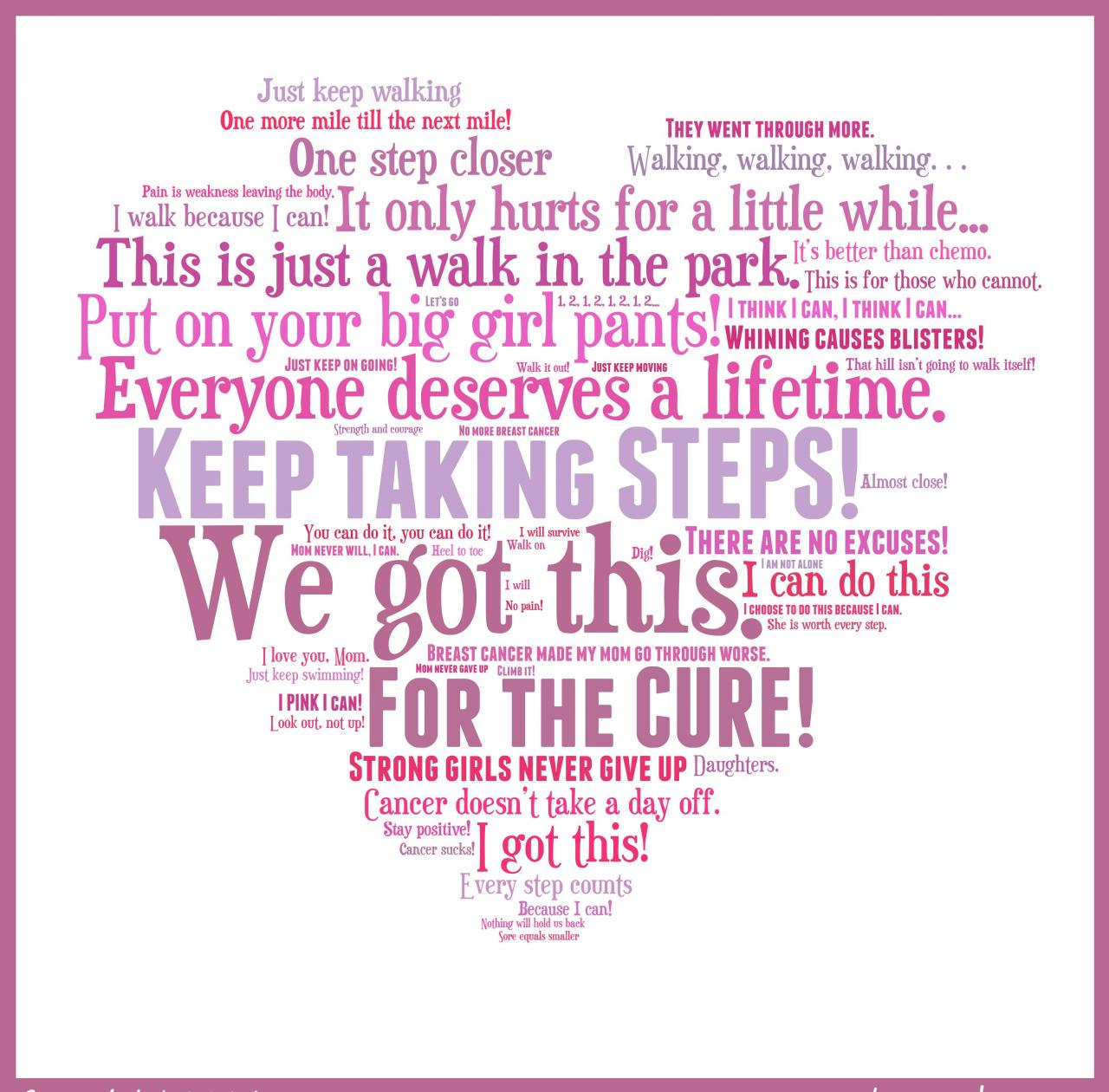Breast Cancer Motivational Quotes Mother With Cancer Quotes Quotesgram
