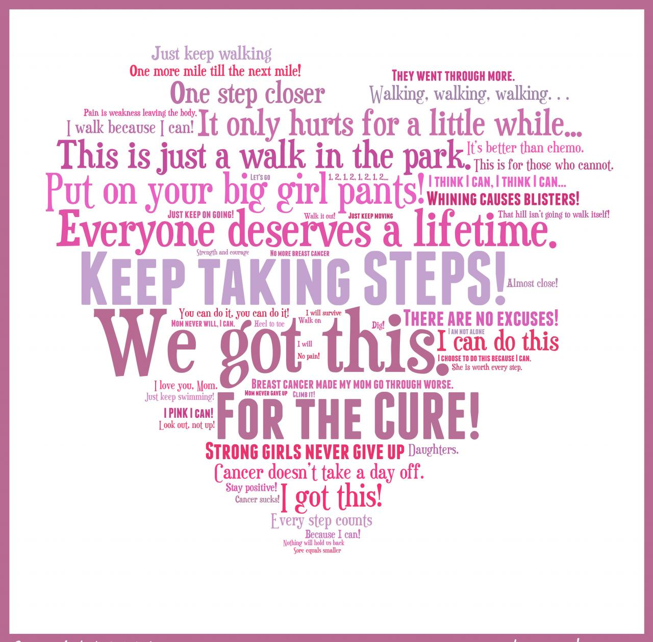 Uplifting Quotes For Cancer Patientst Cancer Hope Quotest Cancer Inspirational Quotes