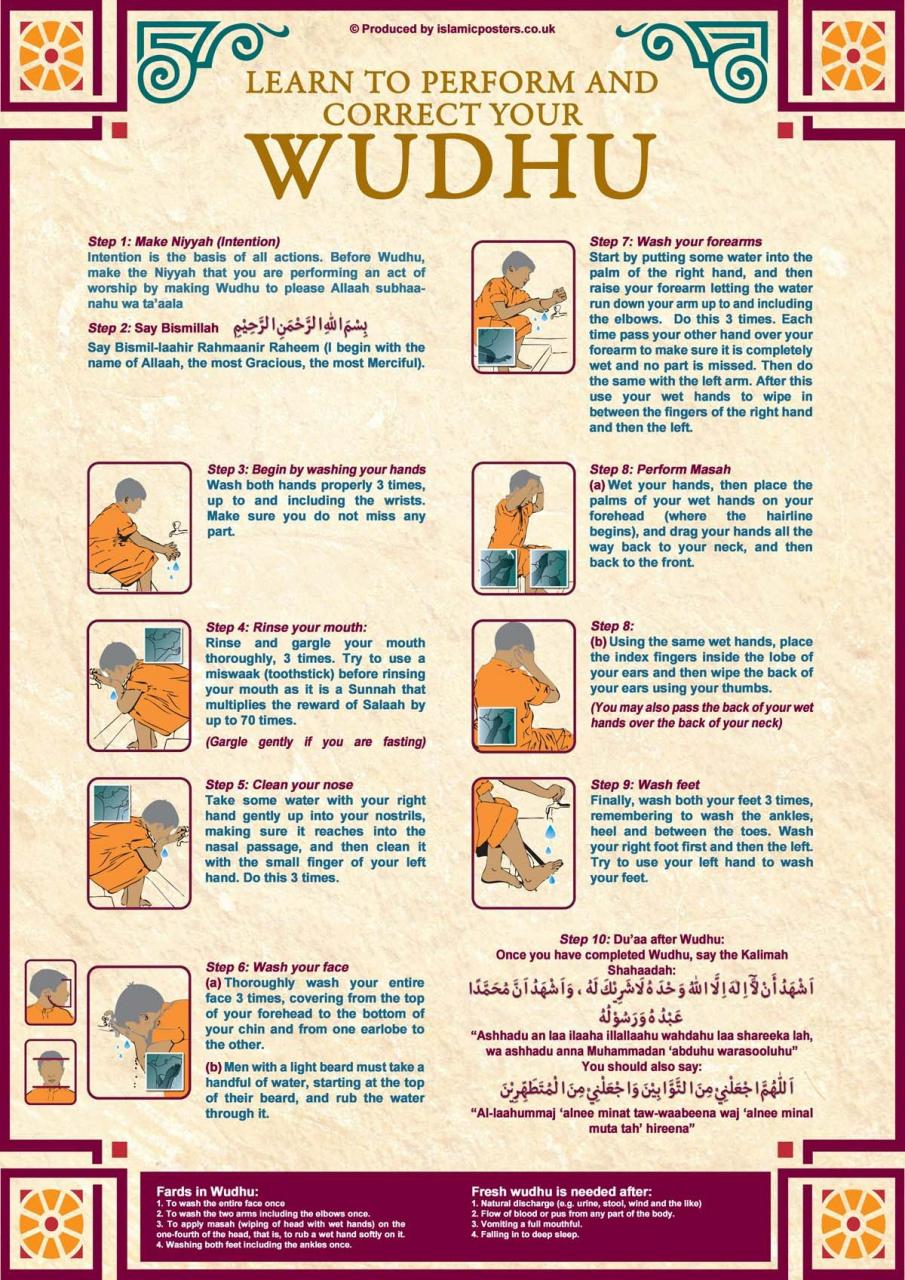 Free Posters On How To Perform Ghusl And Whudu Islam Pinterest Gebet Salat Und Islamisch