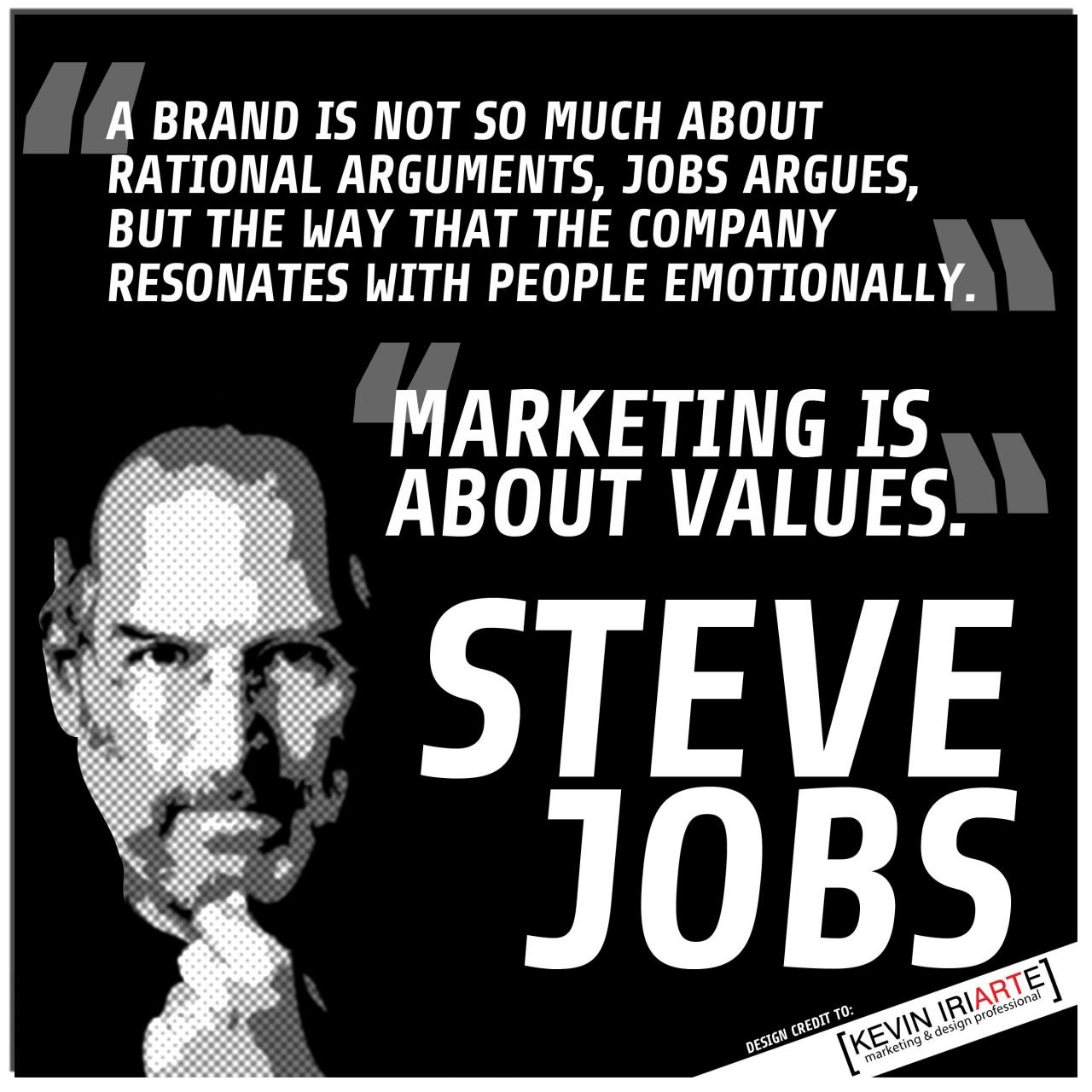 Amazing Inspiration Quotes From Steve Jobs Check More At Dougleschan
