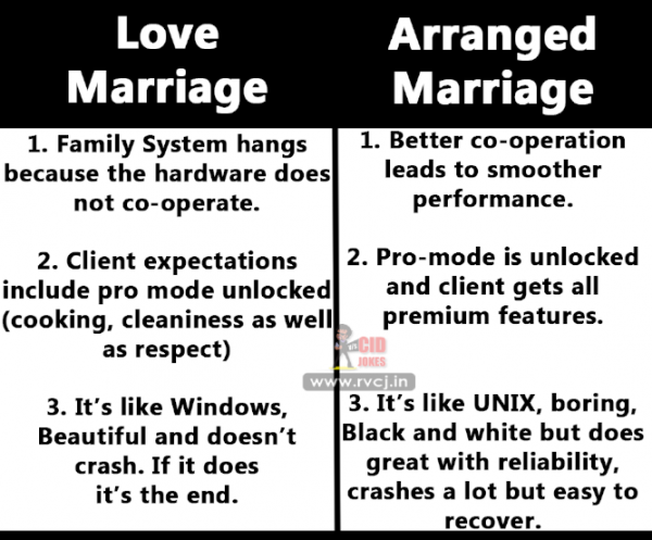 Love Marriage Vs Arranged Marriages X Pickup Un Led  X