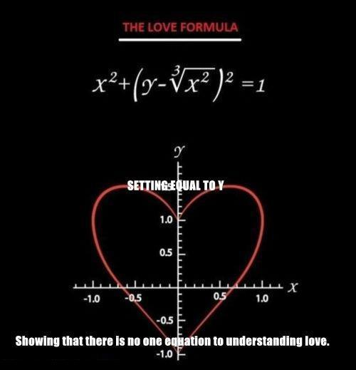 Love Quotes Of Engineer Love Equation Of An Engineer Super Cute U