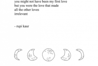P Ionatey Love Quotes Rupi Kaur