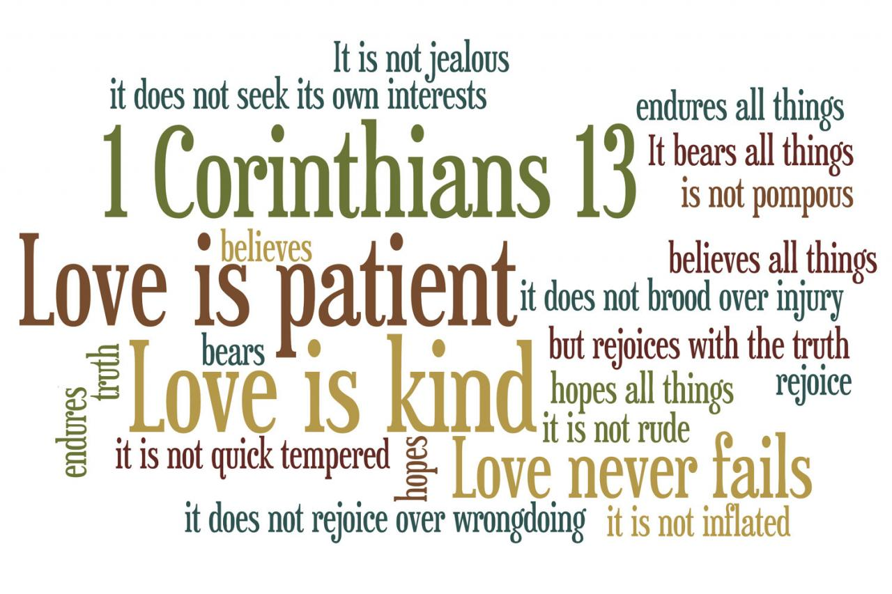 Awesome Nice Quotes About Love Bible Perfect Creation Corinthians Patient Kind Never Fails Religious