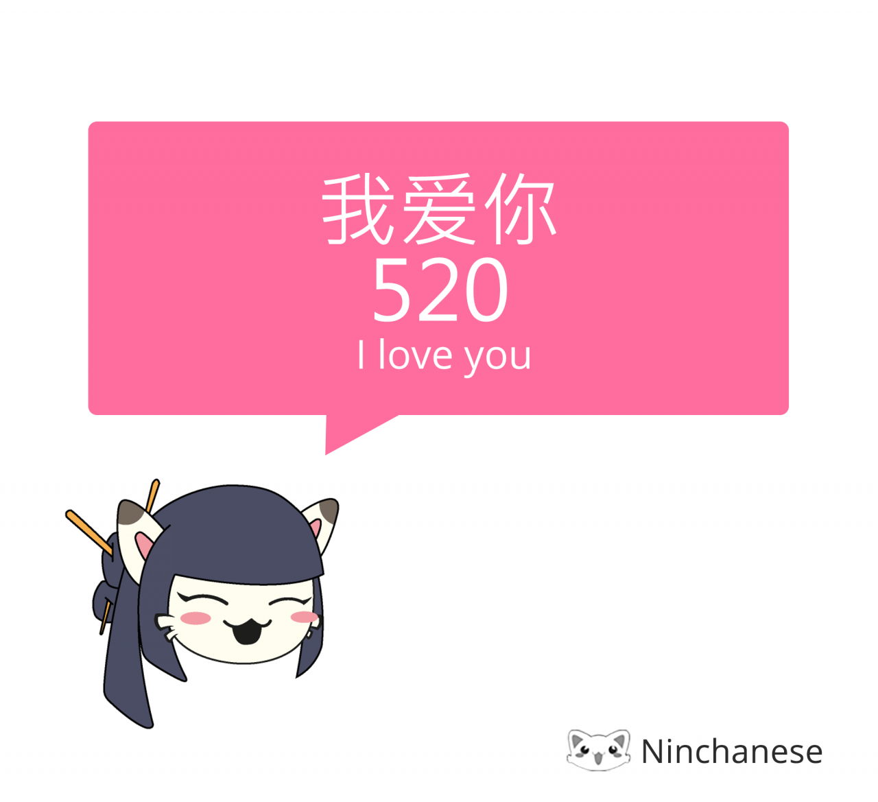Ninchanese Blog