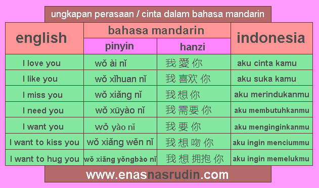 Ungkapan Perasaan Atau Cinta Dalam Bahasa Mandarin