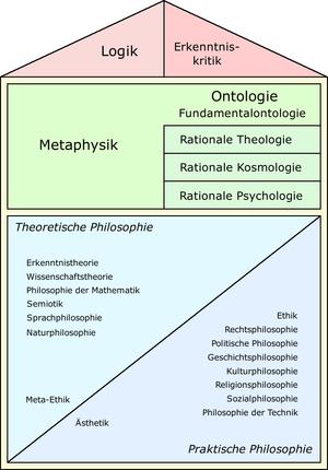Image Result For Zitate Philosophie Bildung