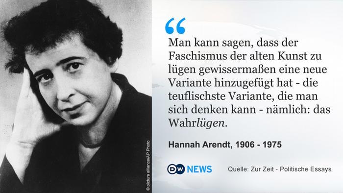 Dw News Hannah Arendt Zitate Deu