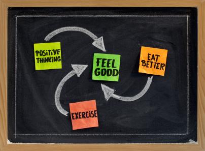 Sport Weisheit Fitness Spruche Motivation