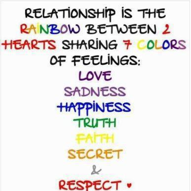 Relationship Quotes Love Sadness Happiness Truth Faith Secret Respect