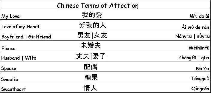 Romantic Chinese Phrases Surprise That Special Person In Your Life The Importance Of Languages