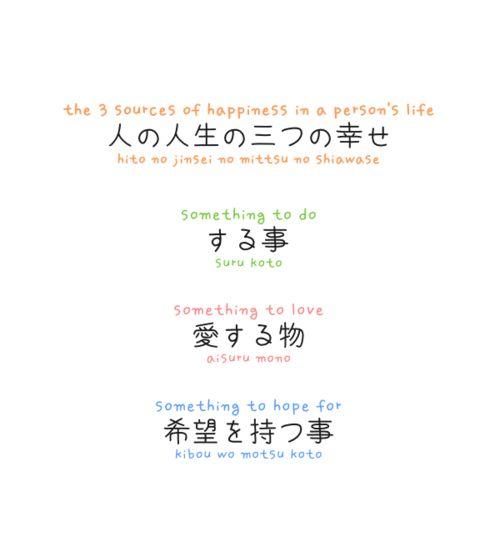 Japanese Words Arghlblargh