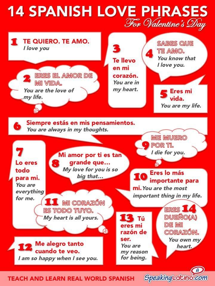 Flirting In Spanish  Easy Spanish Phrases For Dating