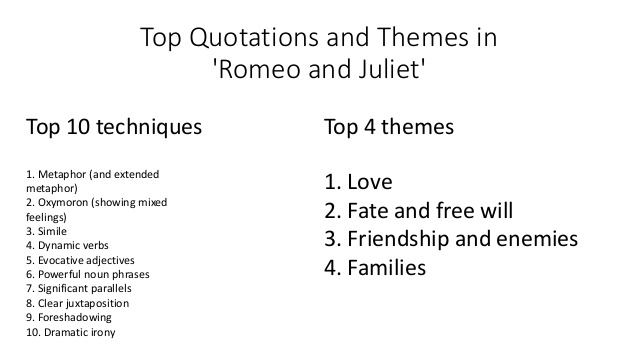 Top Quotations And Themes In Romeo And Juliet