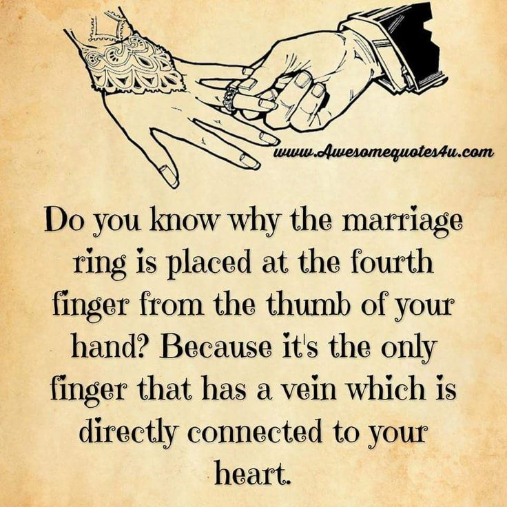 Do You Know Why The Marriage Ring Is Placed At The Fourth Finger From The Thumb