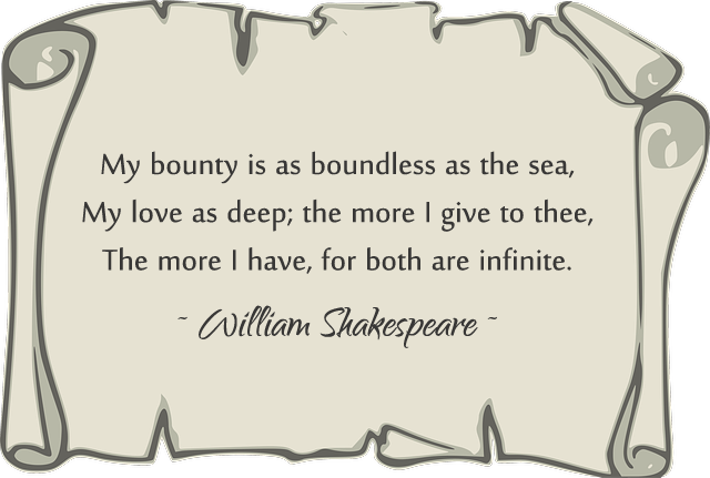 William Shakespeare Famous Quotes Png