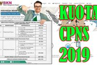 Download Soal Tes Pppk Guru Honorer Icpns