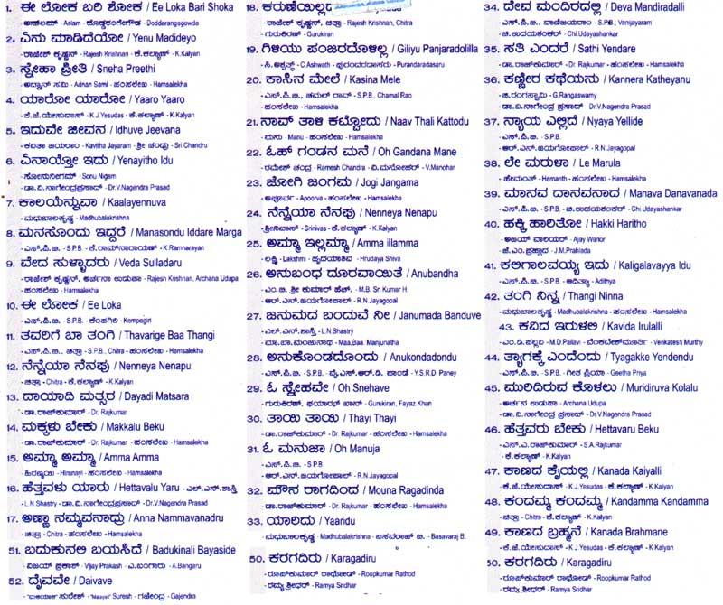 Image Result For Kannada Sad Images